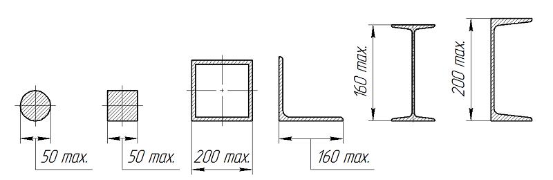 гибка металлического профиля