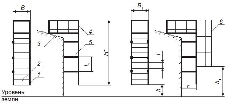 Пожарная лестница-1